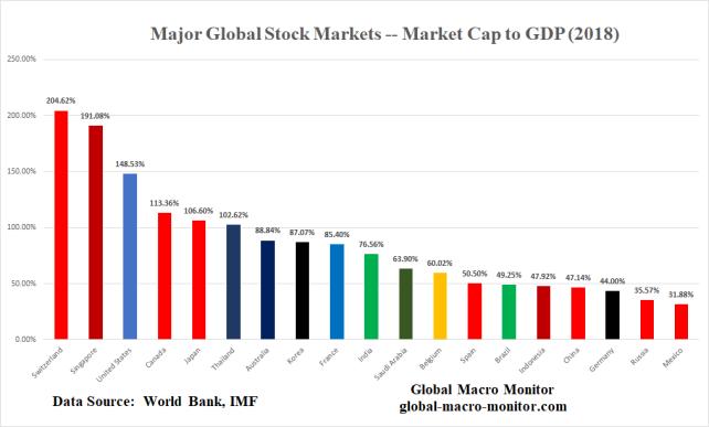 Global Market Capt_2