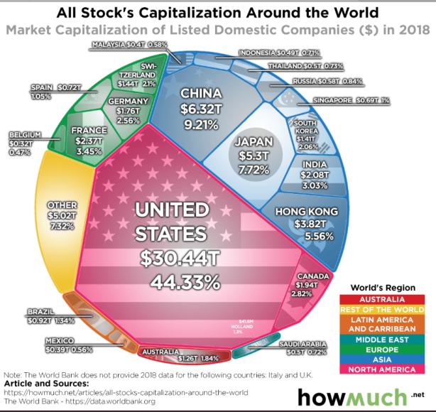 Global Market Capts.png