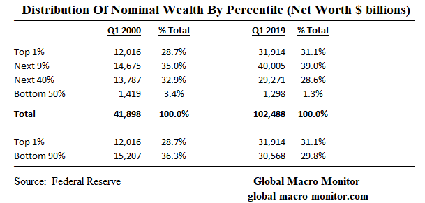 Wealth_Table_1