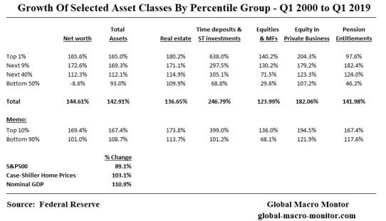Asset_% Assets