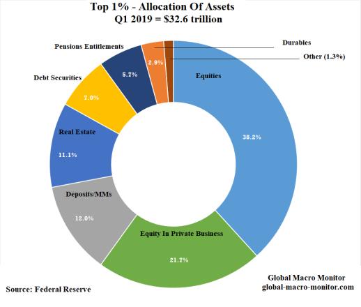 Asset_Allocation_1%