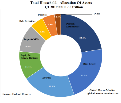 Asset_Allocation_Total
