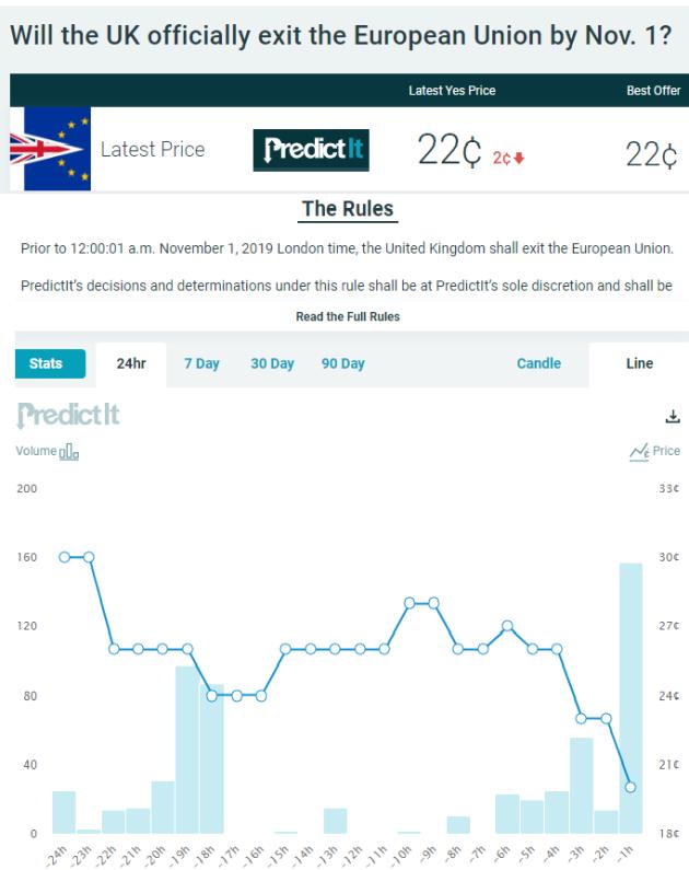 Brexit_odds