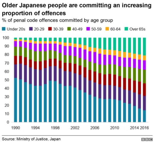 Japan_pensioners_2