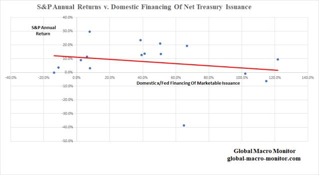 Treasury_Chart_4
