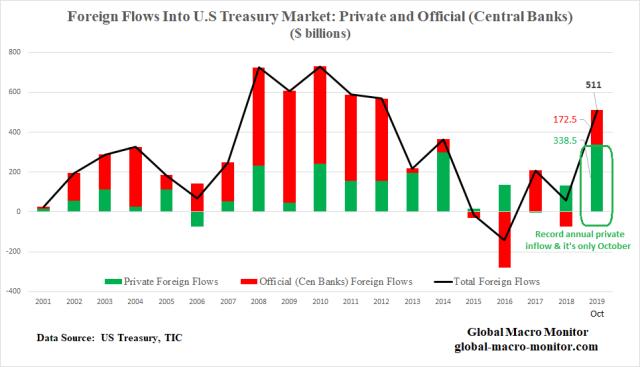 Treasury_Chart_5