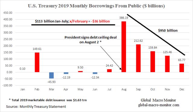 Deficit_1