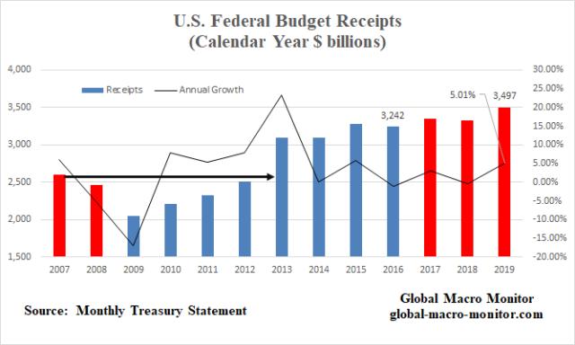 Deficit_2
