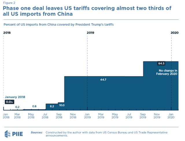 Trade_Deal_2
