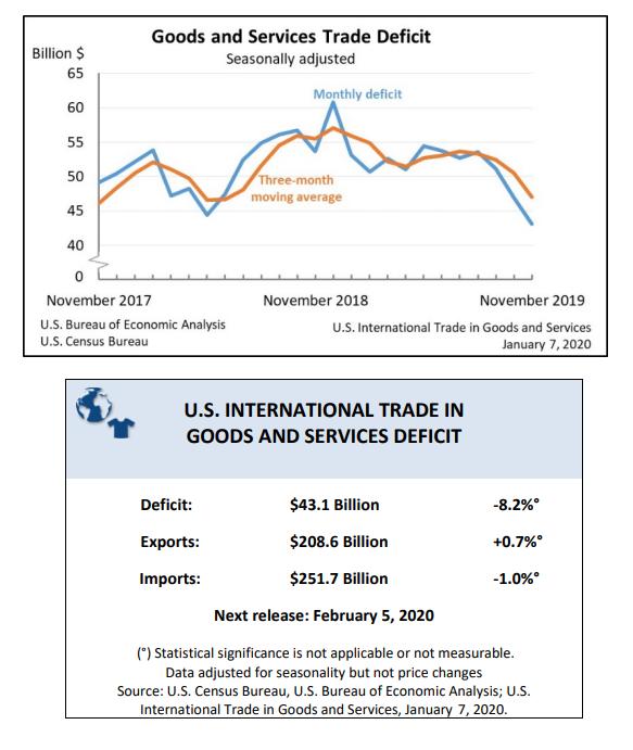 Trade_Deficits_2