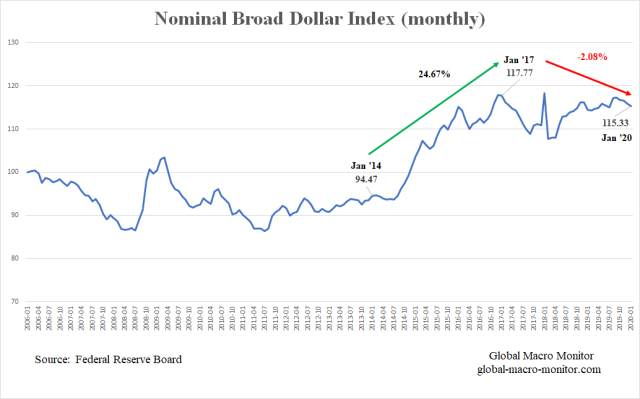 Broad_Dollar