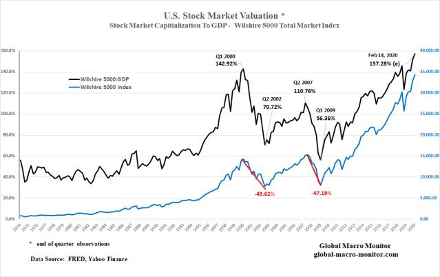 Market Cap_GDP
