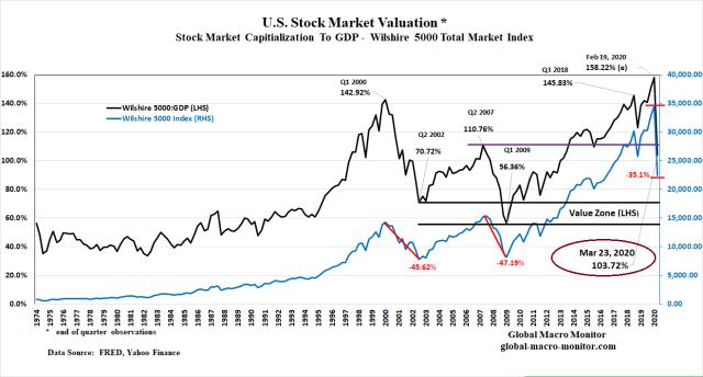 Market_Cap_Mar23