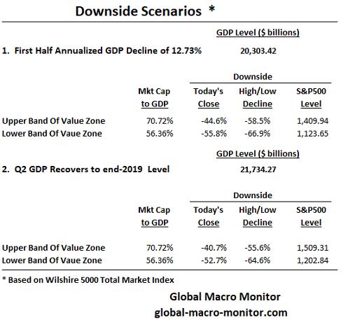 MarketCap_GDP_March31_2