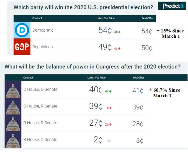 Predict_March 9