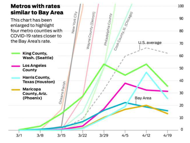 Bay Area COVID curve_2