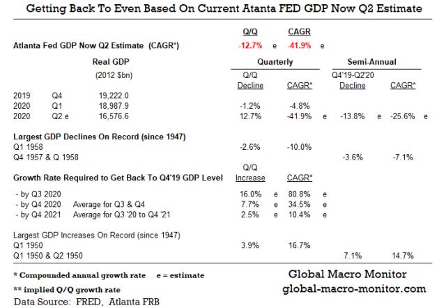 GDP_May27