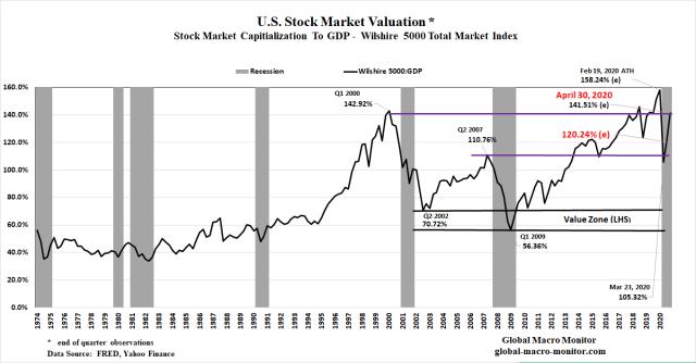 Stock Market_Cap_GDP