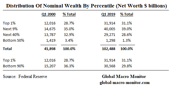 Wealth_May 31
