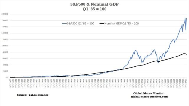 GDP_SP