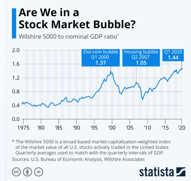 Stat_GDP