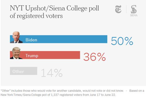 Times Poll_Jun24