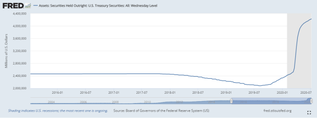 Fed_Treasury_Securites