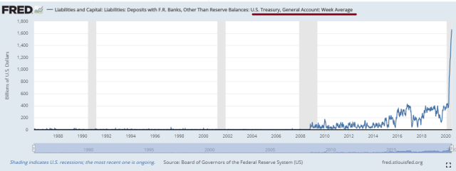 Fed_Treasury_Securites_2