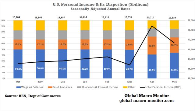 Personal_income
