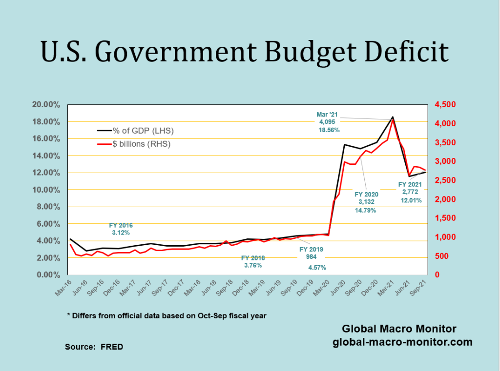 This image has an empty alt attribute; its file name is budget-defict.png